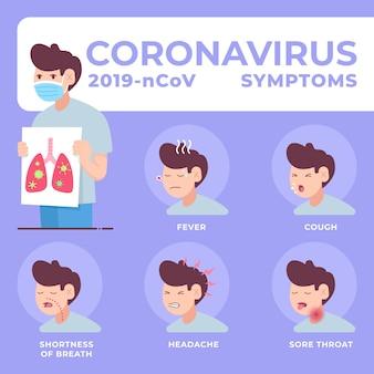 Ilustracje objawów koronawirusa 2019-ncov. zawierające rysunki takie jak gorączka, kaszel, duszność, ból głowy, ból gardła.
