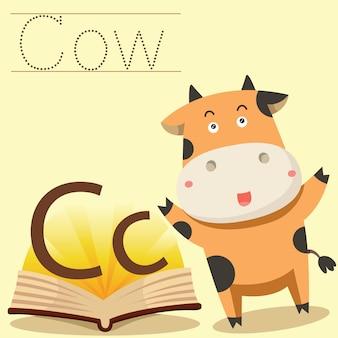 Ilustrator c do słownika krowy