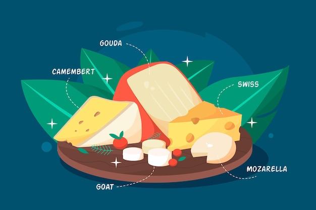 Ilustrowana deska serów z widokiem z przodu
