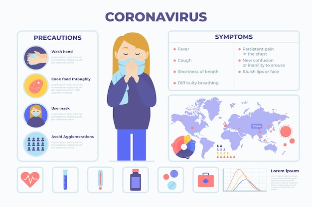 Ilustrowana infografika dla koronawirusa