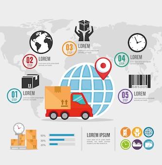 Importuj bezpłatną wysyłkę infographic