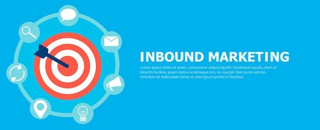 Inbound marketing.