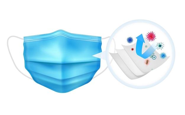 Indywidualna maska ochronna z wyjaśnieniem ochrony przed wirusami