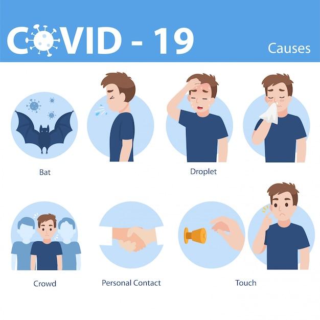 Info elementy graficzne znaki i wirus koronowy, zestaw człowieka z różnymi przyczynami covid - 19