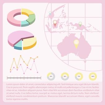 Infochart z mapą
