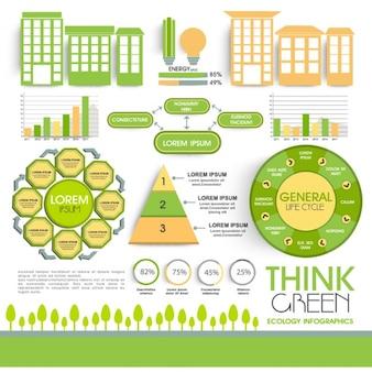 Infografia o środowisko z zielonymi i żółtymi elementami