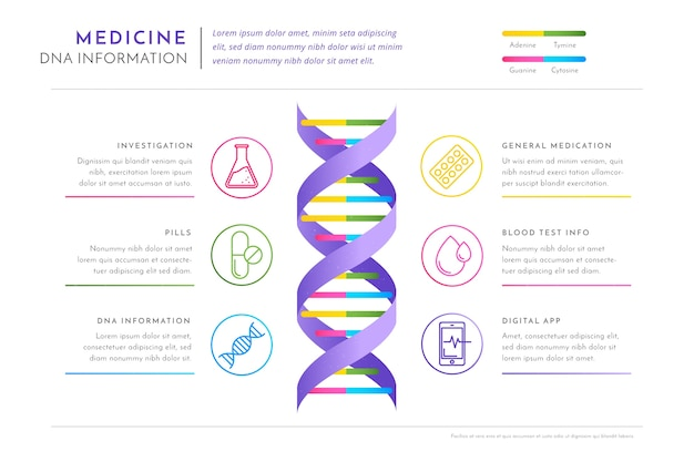 Infograficzna opieka medyczna