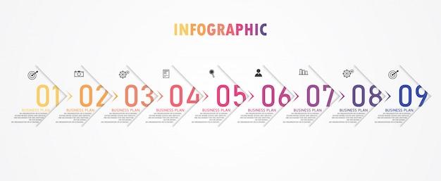 Infograficzne diagramy biznesowe i edukacyjne podążają za krokami stosowanymi do prezentacji prezentacji wraz z badaniem.