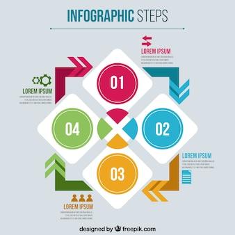 Infograficzne kroki ze strzałkami i kształtami