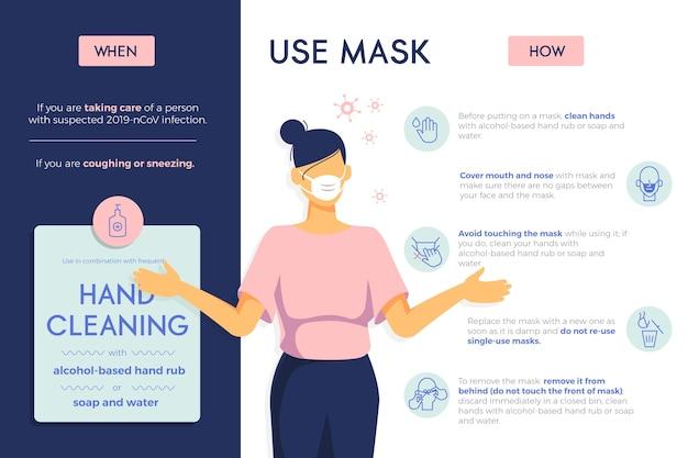 Infograficzne wskazówki dotyczące używania maski