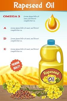 Infograficzny olej rzepakowy.