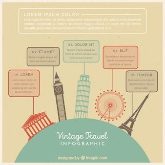 Infograficzny szablon podróży z zabytkami stylu vintage