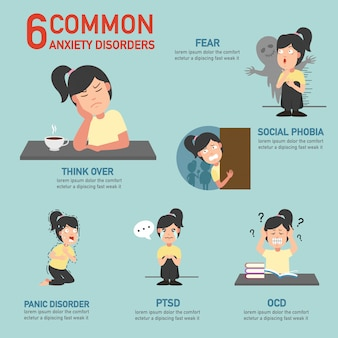 Infografika 6 typowych zaburzeń lękowych