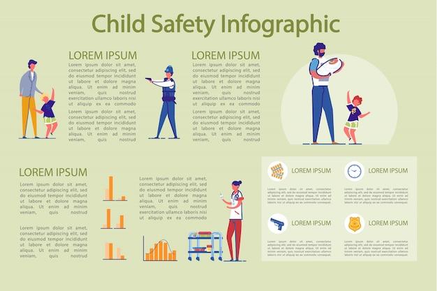 Infografika bezpieczeństwa dla dzieci zestaw z rodzicem i dziećmi.