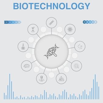 Infografika biotechnologii z ikonami. zawiera takie ikony jak dna, nauka, bioinżynieria, biologia