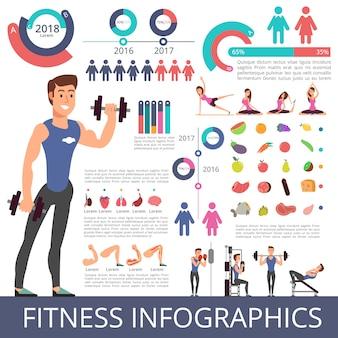 Infografika biznes sport i zdrowe życie z postaciami sportowymi, wykresami i diagramami. postacie fitnessowe