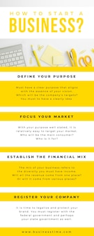 Infografika biznesowa ze zdjęciem i tekstem