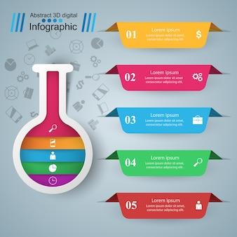 Infografika biznesu