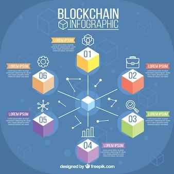 Infografika blockchain