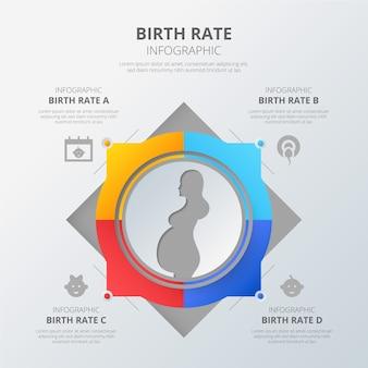 Infografika danych dotyczących wskaźnika urodzeń