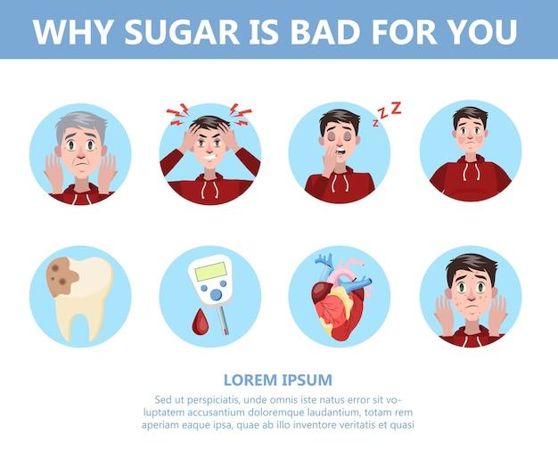 Infografika, dlaczego zbyt dużo cukru jest dla ciebie szkodliwe.