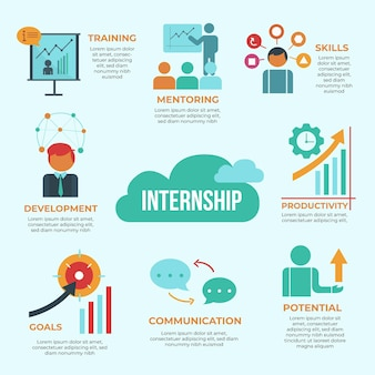 Infografika dotycząca praktyk zawodowych z ilustrowanymi elementami