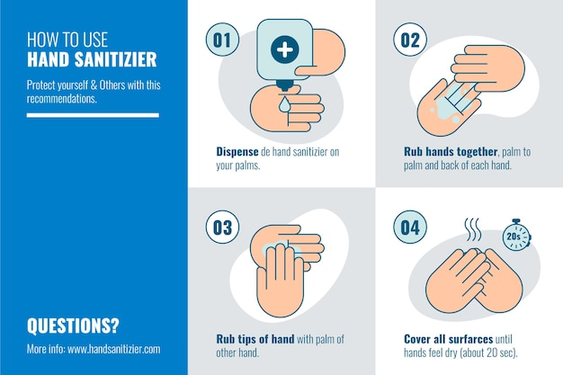 Infografika dotycząca używania dezynfekcji rąk