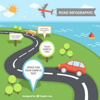Infografika drogowe