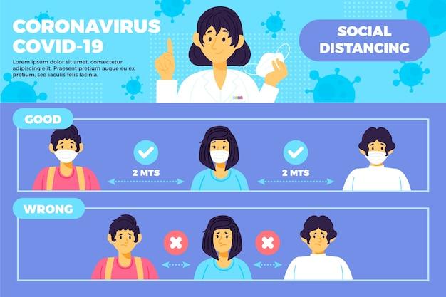 Infografika dystansowania społecznego