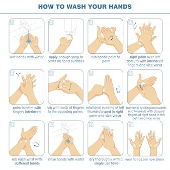 Infografika edukacyjna w zakresie zapobiegania chorobom i opieki zdrowotnej: jak prawidłowo myć ręce.