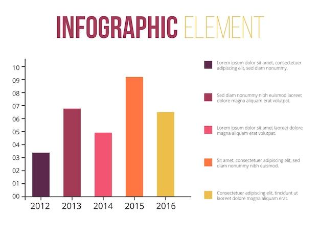 Infografika elementu wykresu słupkowego