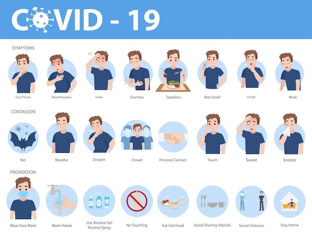 Infografika elementy znaki i wirus koronowy