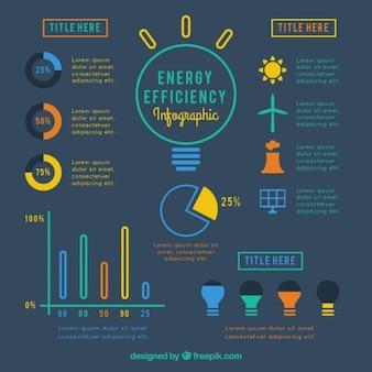 Infografika energii odnawialnej w płaskiej konstrukcji
