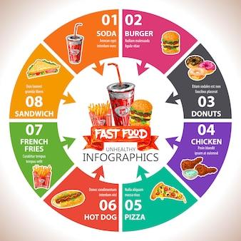 Infografika fast food
