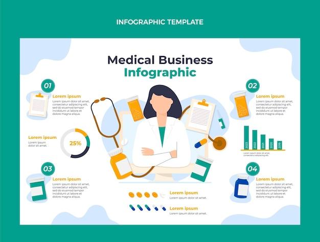 Infografika firmy medycznej o płaskiej konstrukcji