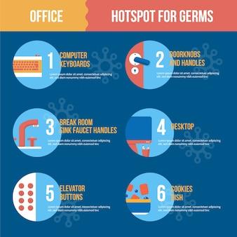 Infografika gorących punktów zarazków