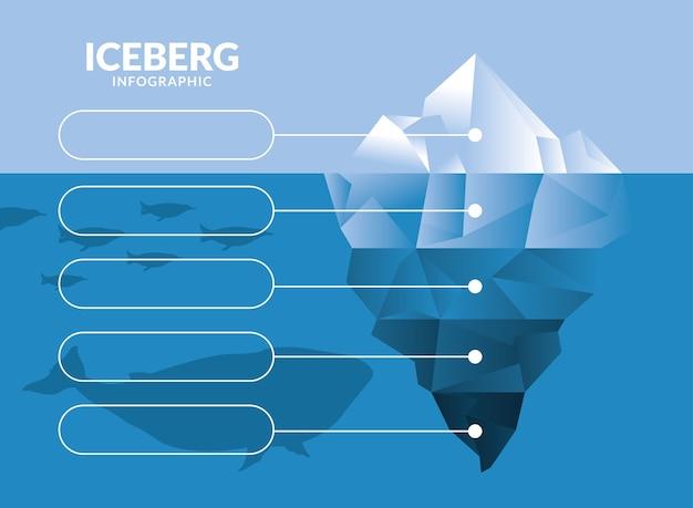 Infografika góry lodowej z projektem wieloryba, analizą danych i motywem informacyjnym.