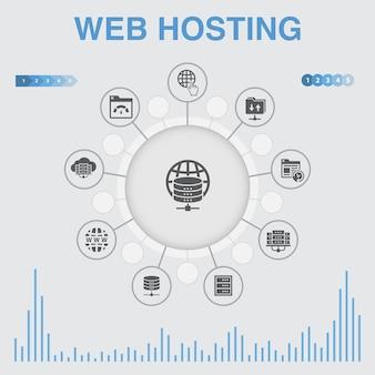 Infografika hostingu z ikonami. zawiera ikony takie jak nazwa domeny, przepustowość, baza danych, internet