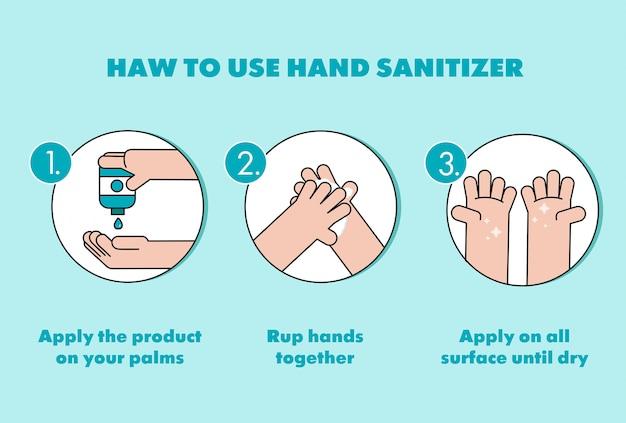 Infografika jak prawidłowo zdezynfekować ręce