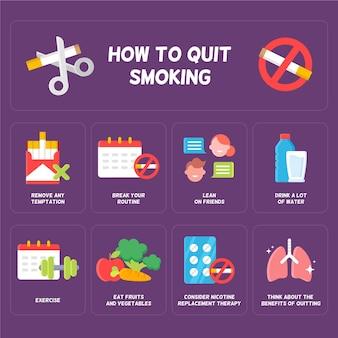 Infografika jak rzucić palenie