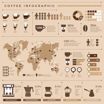 Infografika kawy. światowe statystyki produkcji kawy i dystrybucji gorących napojów czarne ziarna espresso wektor szablon