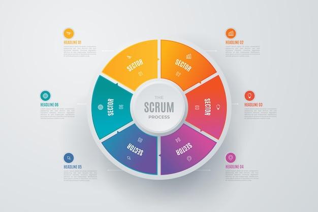 Infografika kolorowy scrum ze szczegółami