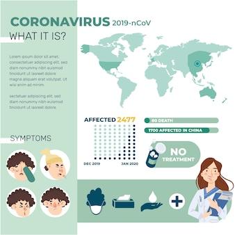 Infografika kolorowy wirus korony