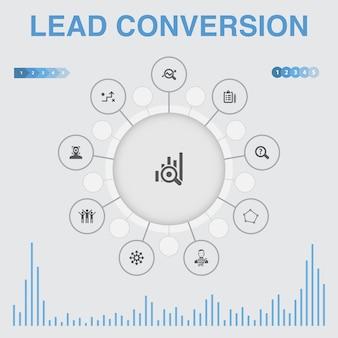 Infografika konwersji ołowiu z ikonami. zawiera takie ikony jak sprzedaż, analiza, perspektywa, klient
