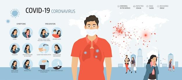Infografika koronawirusa 2019-ncov. objawy koronawirus i porady dotyczące zapobiegania. rozprzestrzenienie się wirusa covid-19