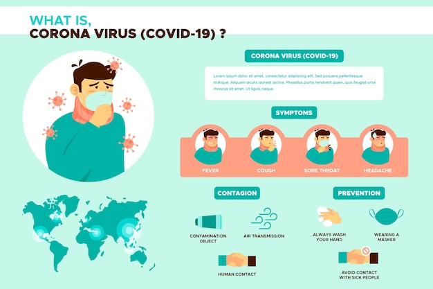 Infografika koronawirusa informacje o covid-19