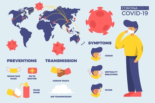 Infografika koronawirusa na całym świecie