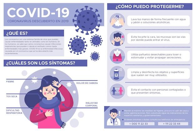 Infografika koronawirusa w języku hiszpańskim