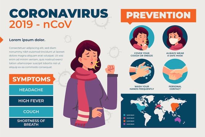 Infografika koronawirusa zapobiegania i objawów