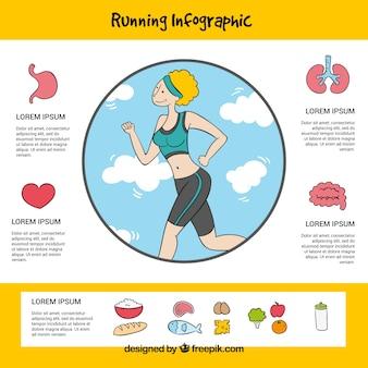 Infografika korzyści płynących z biegania